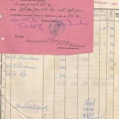 Casa de Economie, Credit si Ajutor a Corpului Didactic - 2 borderouri - 1931 - Hartie cu Antet
