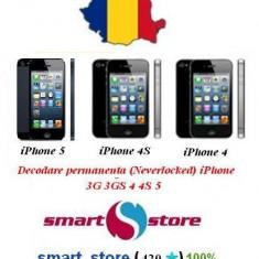 Xsim GOGUO iPhone 4S (CEL MAI STABIL XSIM) - Asigur Montaj si Indrumare - Gevey SIM pt decodare/deblocare Toate Relelele Mobile