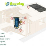 Panou solar kit 15 tuburi vidate cu boiler bivalent 150 litri - Panouri solare