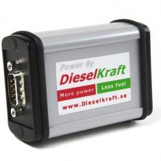 Chip tuning Diesel Power Box BMW