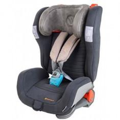 Scaun auto copii Avionaut Evolvair Softy 9-36 kg Turquoise F04 Berber