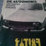 Manual auto - Pene de automobil, simptome, depistare, reparatii